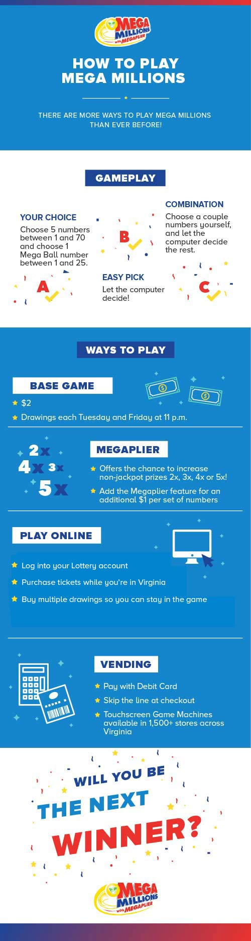 How to Play Mega Millions | Virginia Lottery Blog